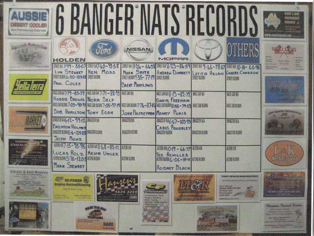 6 banger nats record board